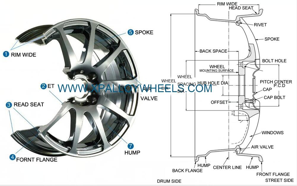 aluminum 15 inch black rims manufacturing for Honda series XPW-6